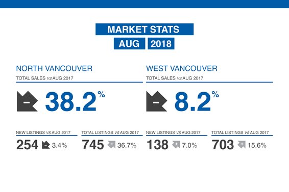 Our August 2018 Market Review is Now Available.