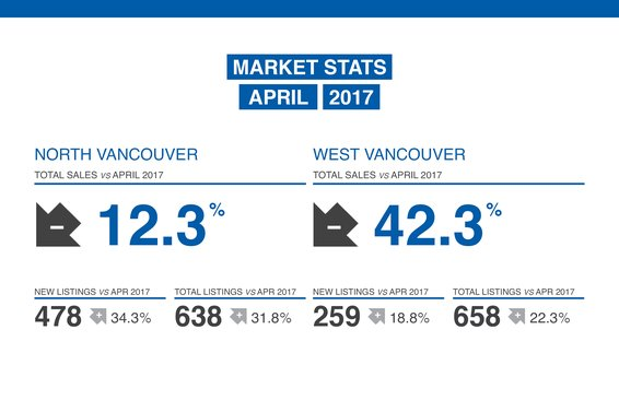 Our April 2018 Market Review Is Now Available