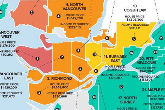 What income do you need to afford a North Shore home?